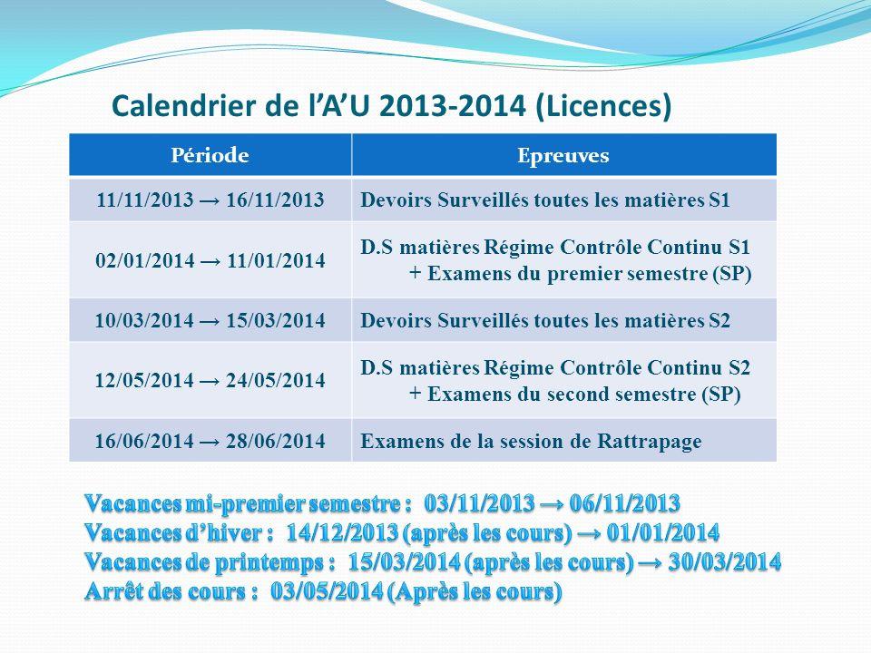 Calendrier de lAU 2013-2014 (Licences) PériodeEpreuves 11/11/2013 16/11/2013Devoirs Surveillés toutes les matières S1 02/01/2014 11/01/2014 D.S matières Régime Contrôle Continu S1 + Examens du premier semestre (SP) 10/03/2014 15/03/2014Devoirs Surveillés toutes les matières S2 12/05/2014 24/05/2014 D.S matières Régime Contrôle Continu S2 + Examens du second semestre (SP) 16/06/2014 28/06/2014Examens de la session de Rattrapage