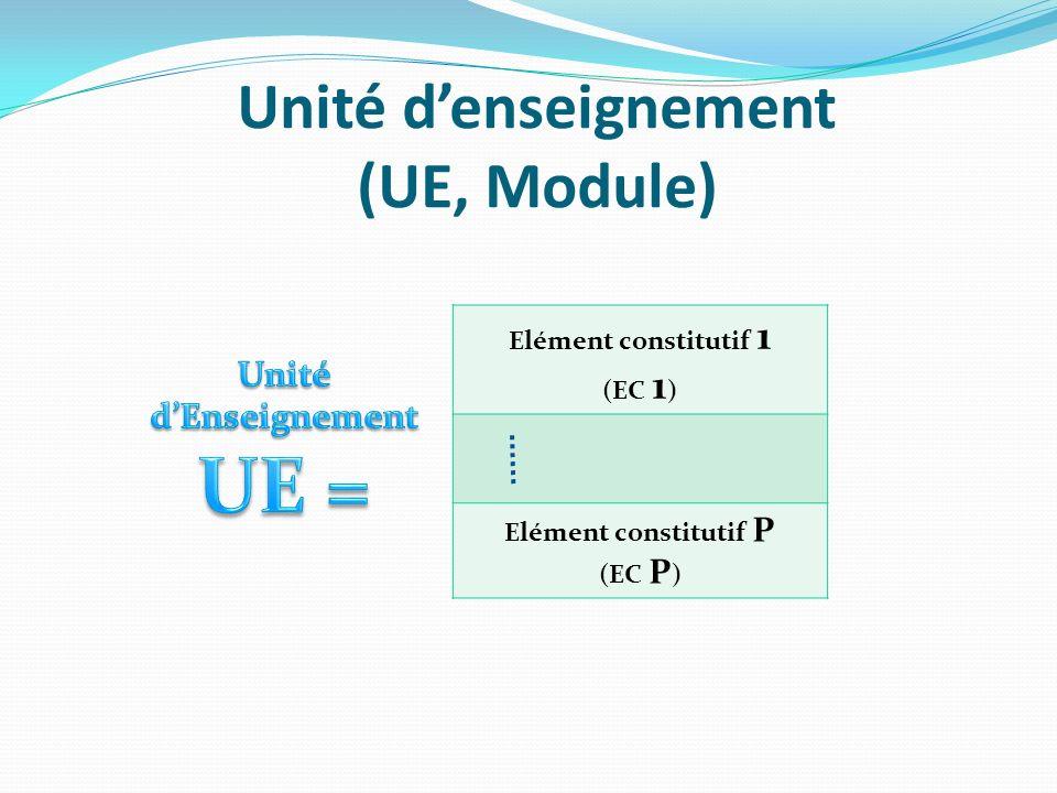 Unité denseignement (UE, Module) Elément constitutif 1 (EC 1 ) Elément constitutif P (EC P )