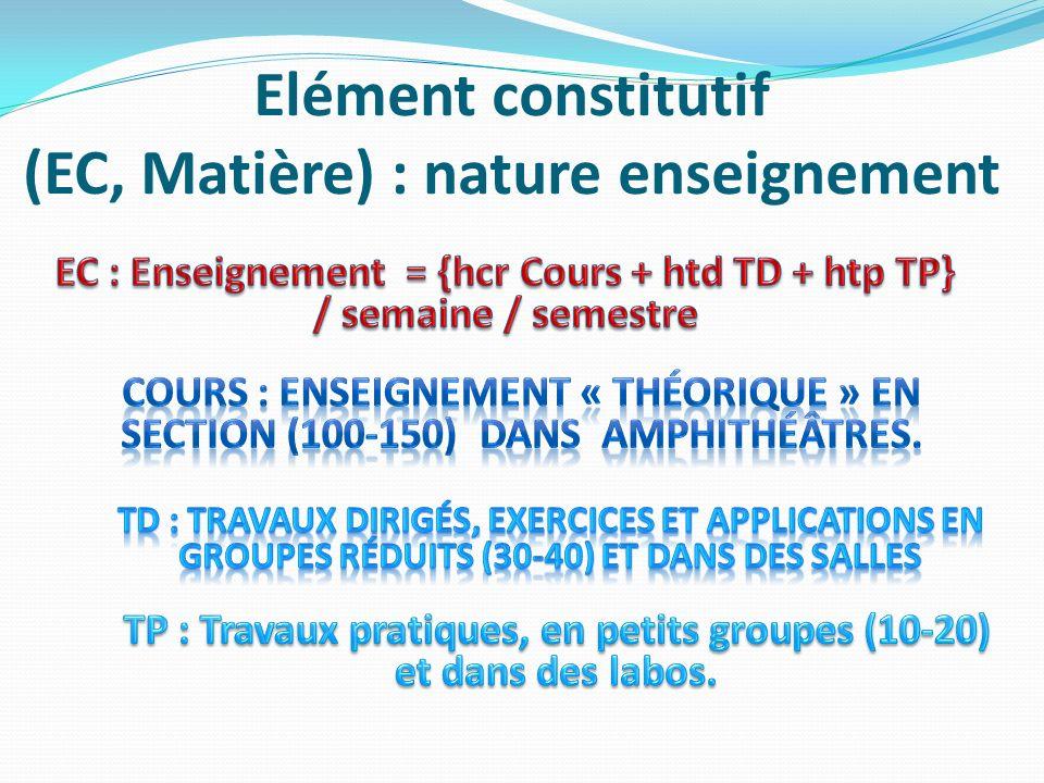 Elément constitutif (EC, Matière) : nature enseignement
