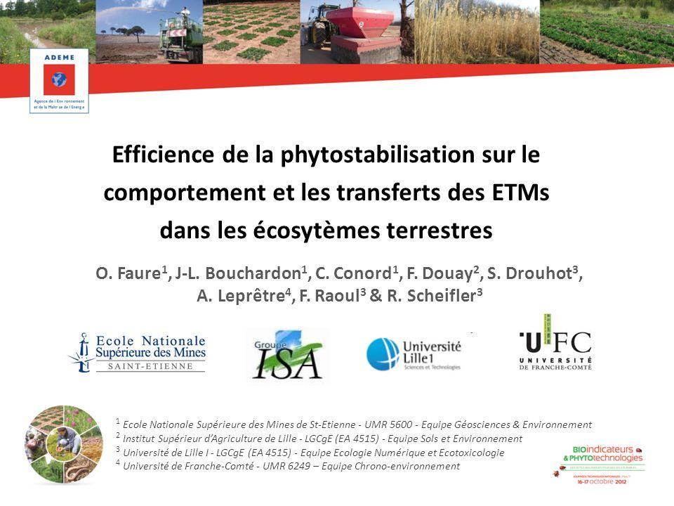 Efficience de la phytostabilisation sur le comportement et les transferts des ETMs dans les écosytèmes terrestres O. Faure 1, J-L. Bouchardon 1, C. Co