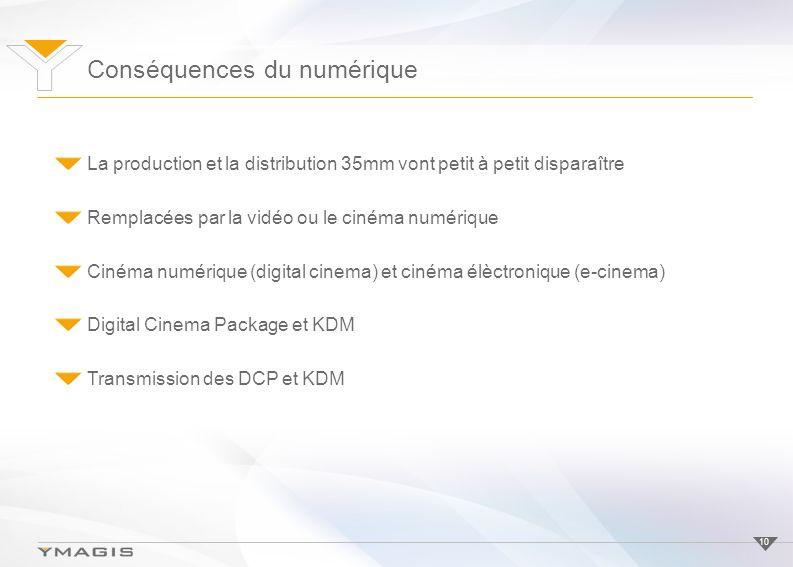 Conséquences du numérique 10 La production et la distribution 35mm vont petit à petit disparaître Remplacées par la vidéo ou le cinéma numérique Cinéma numérique (digital cinema) et cinéma élèctronique (e-cinema) Digital Cinema Package et KDM Transmission des DCP et KDM