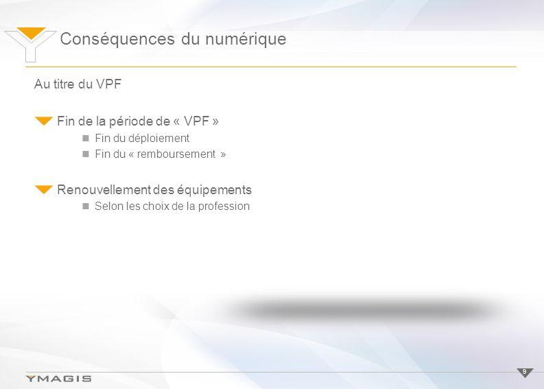 Conséquences du numérique 9 Au titre du VPF Fin de la période de « VPF » Fin du déploiement Fin du « remboursement » Renouvellement des équipements Selon les choix de la profession