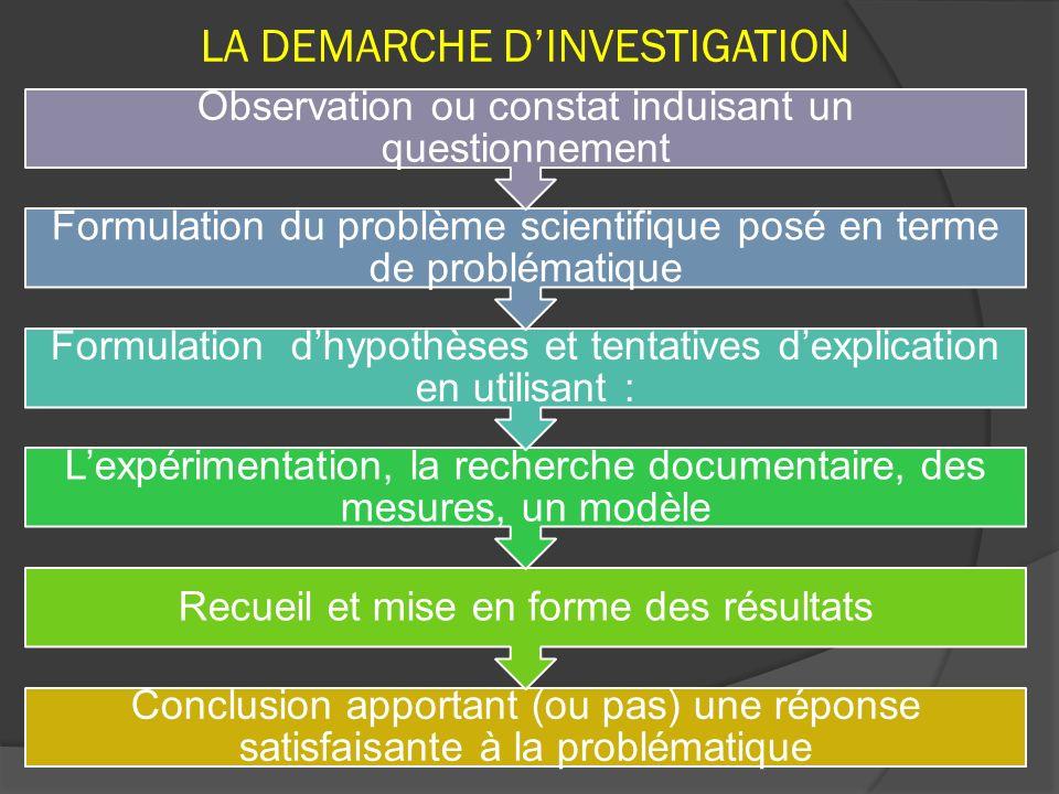 LA DEMARCHE DINVESTIGATION Conclusion apportant (ou pas) une réponse satisfaisante à la problématique Recueil et mise en forme des résultats Lexpérime