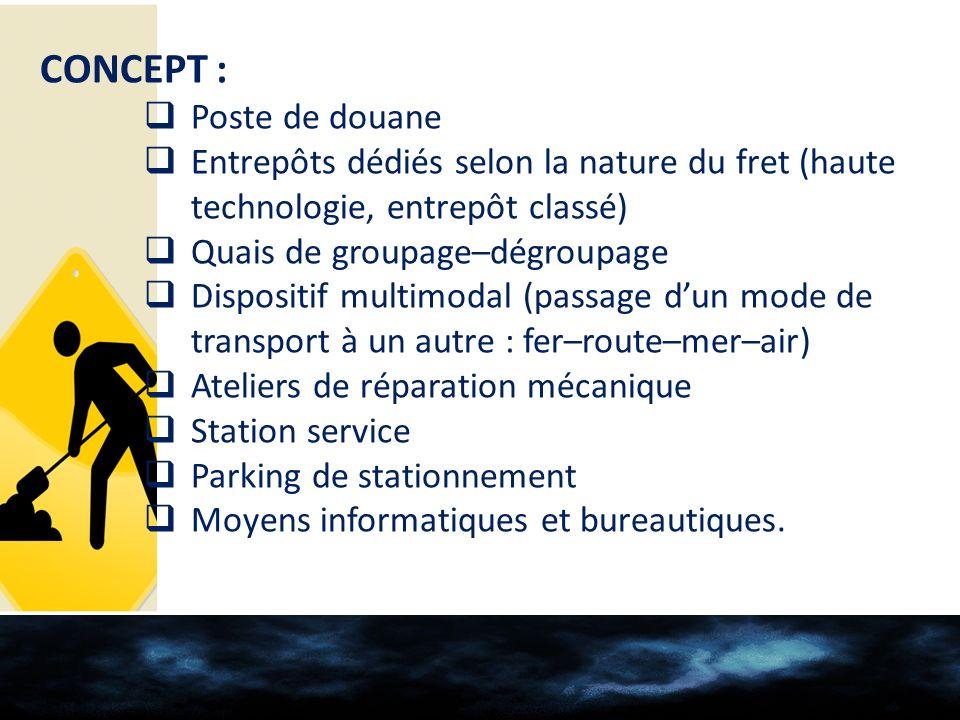 CONCEPT : Poste de douane Entrepôts dédiés selon la nature du fret (haute technologie, entrepôt classé) Quais de groupage–dégroupage Dispositif multim