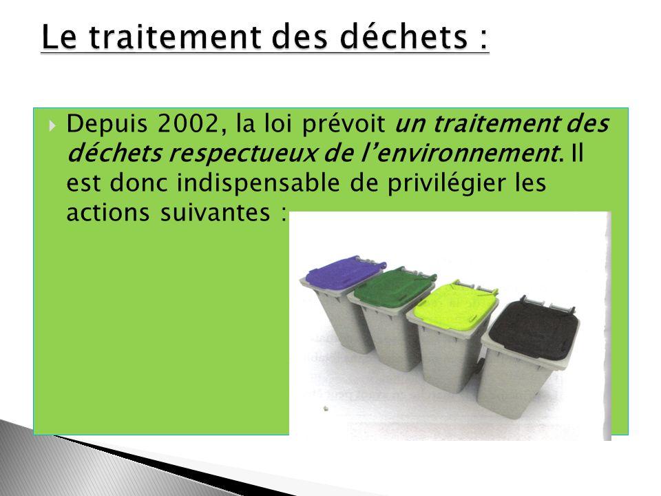 Depuis 2002, la loi prévoit un traitement des déchets respectueux de lenvironnement. Il est donc indispensable de privilégier les actions suivantes :