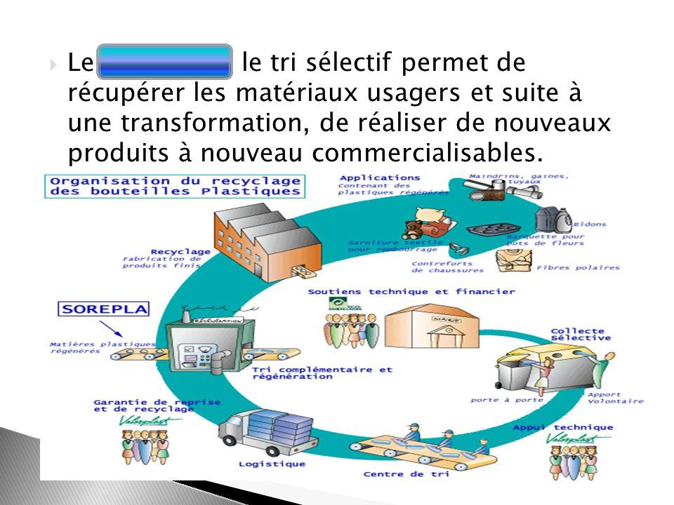 Le recyclage : le tri sélectif permet de récupérer les matériaux usagers et suite à une transformation, de réaliser de nouveaux produits à nouveau com