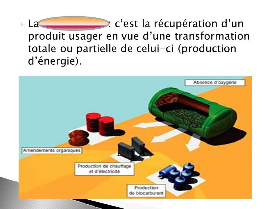 La valorisation : cest la récupération dun produit usager en vue dune transformation totale ou partielle de celui-ci (production dénergie).