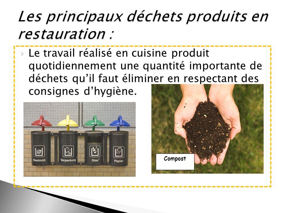 Le travail réalisé en cuisine produit quotidiennement une quantité importante de déchets quil faut éliminer en respectant des consignes dhygiène. Comp