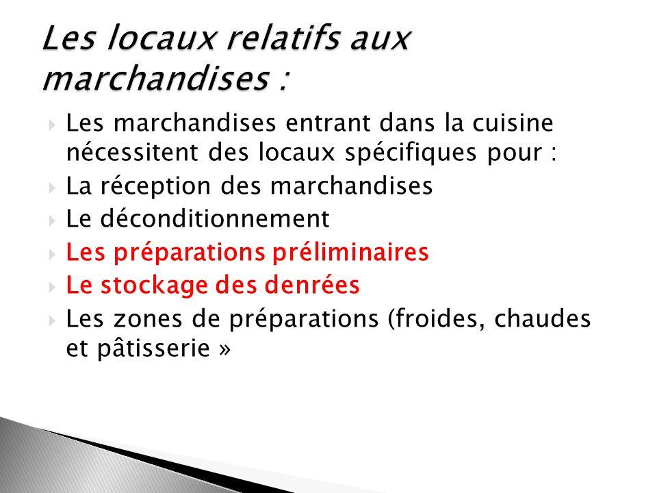 Les marchandises entrant dans la cuisine nécessitent des locaux spécifiques pour : La réception des marchandises Le déconditionnement Les préparations