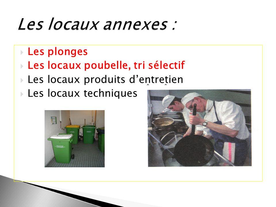 Les plonges Les locaux poubelle, tri sélectif Les locaux produits dentretien Les locaux techniques