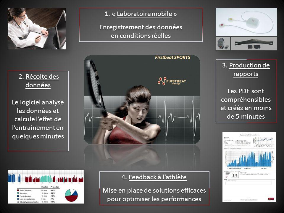 1. « Laboratoire mobile » Enregistrement des données en conditions réelles 1.