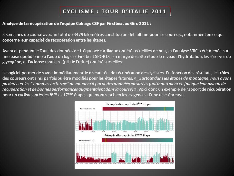 Récupération après la 8 ème étape Récupération après la 17 ème étape CYCLISME : TOUR DITALIE 2011 Analyse de la récupération de l équipe Colnago CSF par Firstbeat au Giro 2011 : 3 semaines de course avec un total de 3479 kilomètres constitue un défi ultime pour les coureurs, notamment en ce qui concerne leur capacité de récupération entre les étapes.