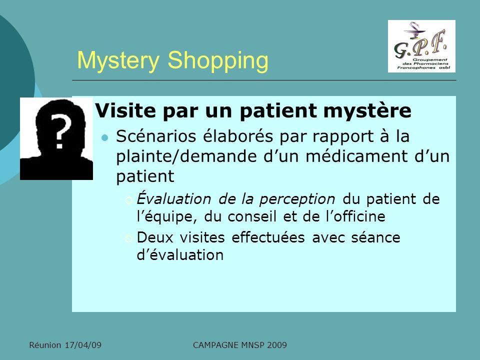 Réunion 17/04/09CAMPAGNE MNSP 2009 Mystery Shopping Visite par un patient mystère Scénarios élaborés par rapport à la plainte/demande dun médicament d