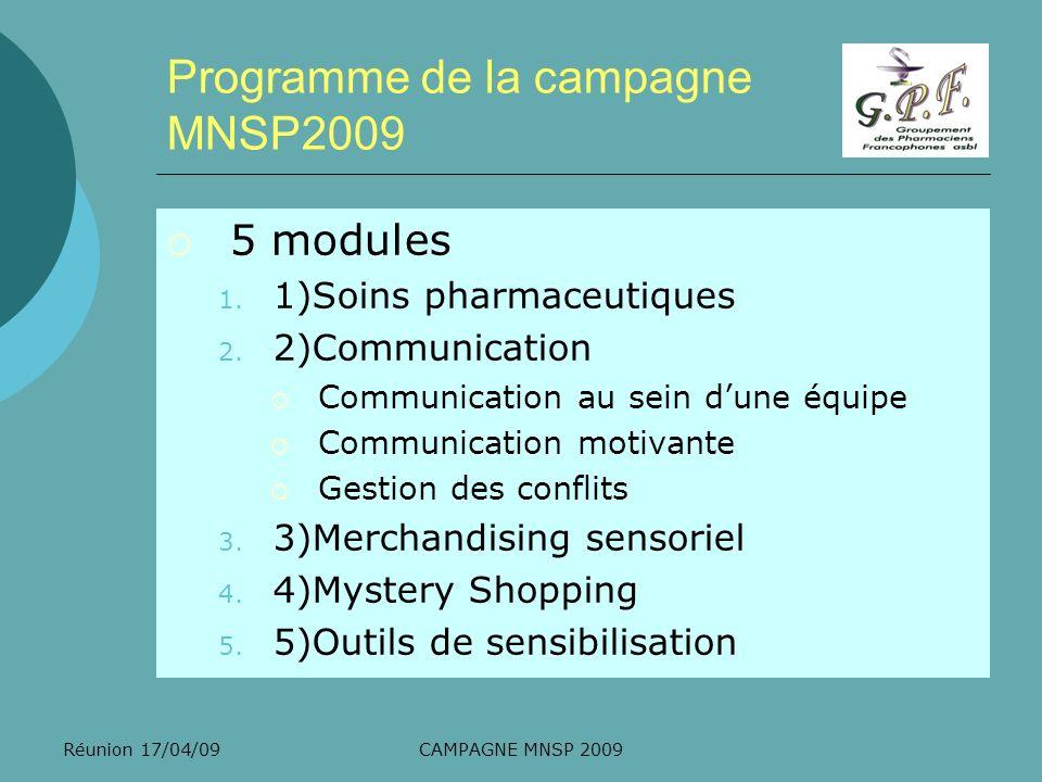 Réunion 17/04/09CAMPAGNE MNSP 2009 Programme de la campagne MNSP2009 5 modules 1. 1)Soins pharmaceutiques 2. 2)Communication Communication au sein dun