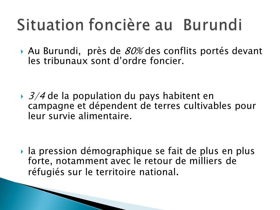 Au Burundi, près de 80% des conflits portés devant les tribunaux sont dordre foncier. 3/4 de la population du pays habitent en campagne et dépendent d