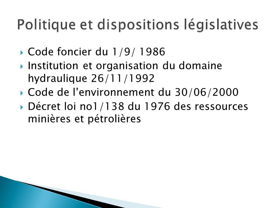 Code foncier du 1/9/ 1986 Institution et organisation du domaine hydraulique 26/11/1992 Code de lenvironnement du 30/06/2000 Décret loi no1/138 du 197