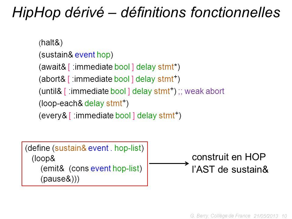 21/05/2013 10 G. Berry, Collège de France HipHop dérivé – définitions fonctionnelles ( halt&) (sustain& event hop) (await& [ :immediate bool ] delay s