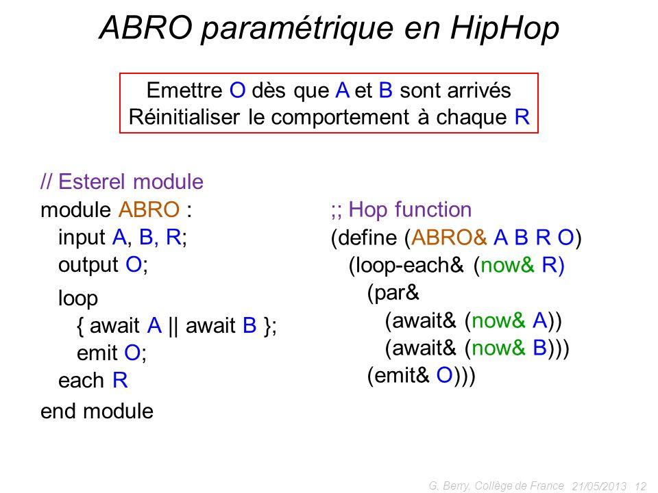 21/05/2013 12 G. Berry, Collège de France ABRO paramétrique en HipHop ;; Hop function (define (ABRO& A B R O) (loop-each& (now& R) (par& (await& (now&