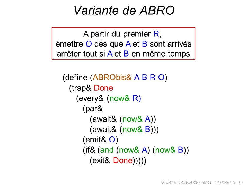 21/05/2013 13 G. Berry, Collège de France Variante de ABRO A partir du premier R, émettre O dès que A et B sont arrivés arrêter tout si A et B en même