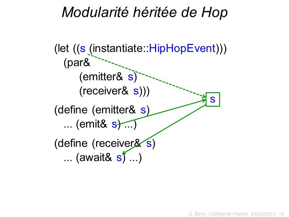 21/05/2013 14 G. Berry, Collège de France Modularité héritée de Hop (let ((s (instantiate::HipHopEvent))) (par& (emitter& s) (receiver& s))) (define (