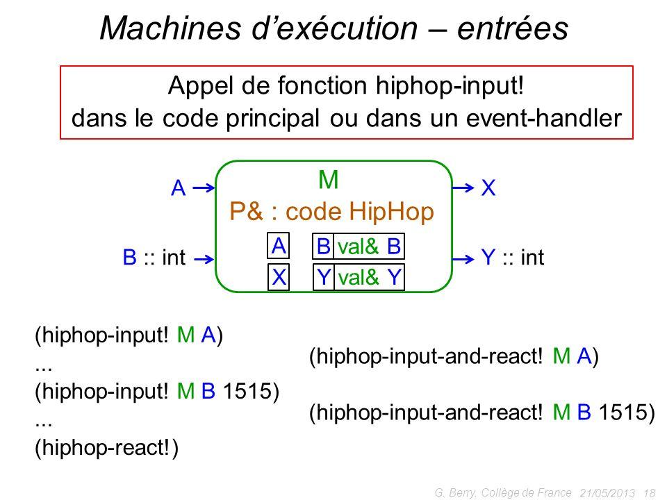 21/05/2013 18 G. Berry, Collège de France Machines dexécution – entrées (hiphop-input! M A)... (hiphop-input! M B 1515)... (hiphop-react!) (hiphop-inp