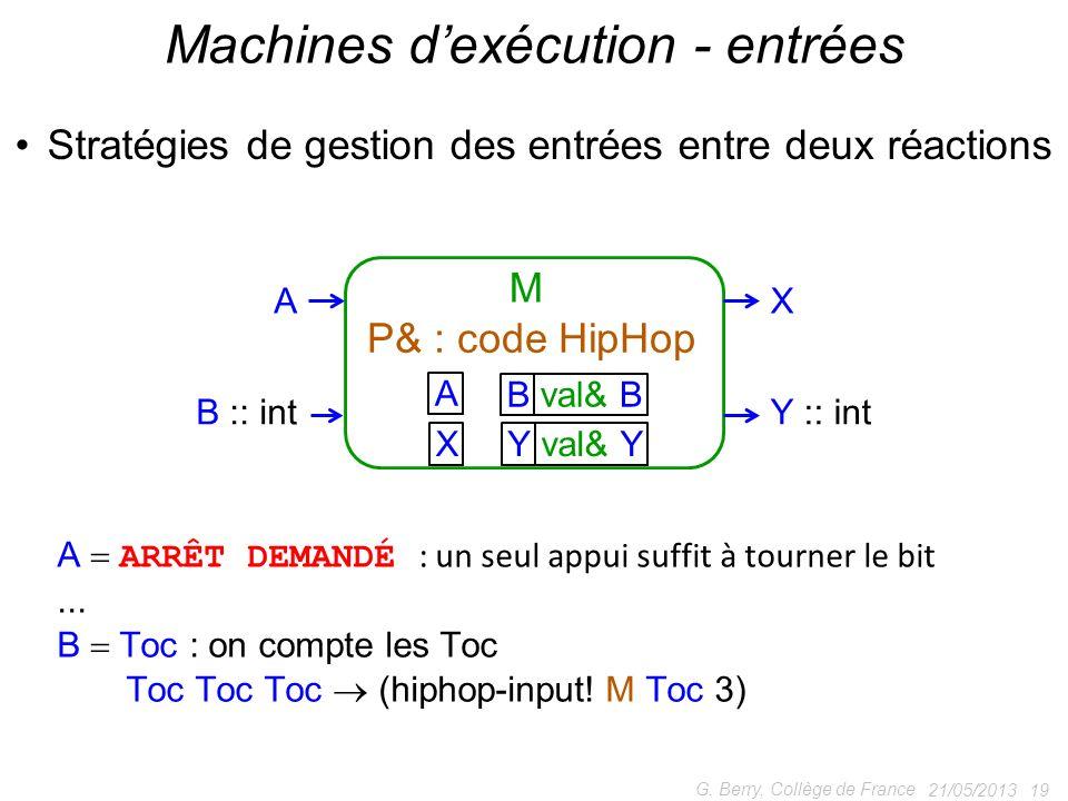 21/05/2013 19 G. Berry, Collège de France Machines dexécution - entrées Stratégies de gestion des entrées entre deux réactions A ARRÊT DEMANDÉ : un se