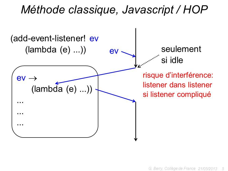 21/05/2013 5 G. Berry, Collège de France Méthode classique, Javascript / HOP (add-event-listener! ev (lambda (e)...)) ev (lambda (e)...))... ev risque