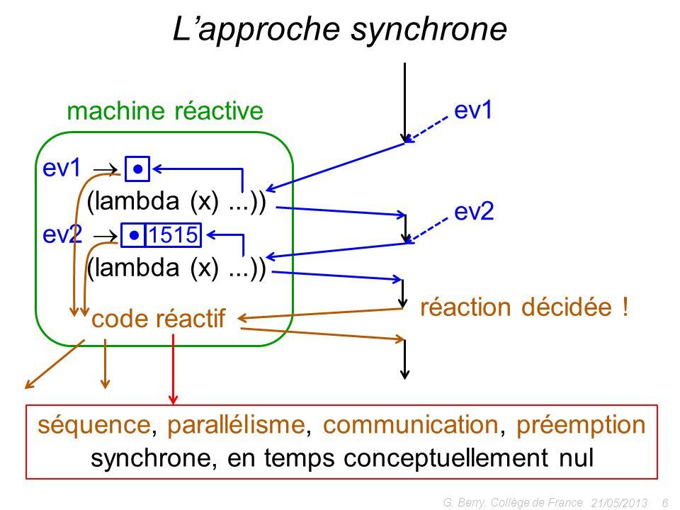 ev1 (lambda (x)...)) ev2 (lambda (x)...)) 21/05/2013 6 G. Berry, Collège de France Lapproche synchrone ev1 1515 code réactif ev2 réaction décidée ! ma