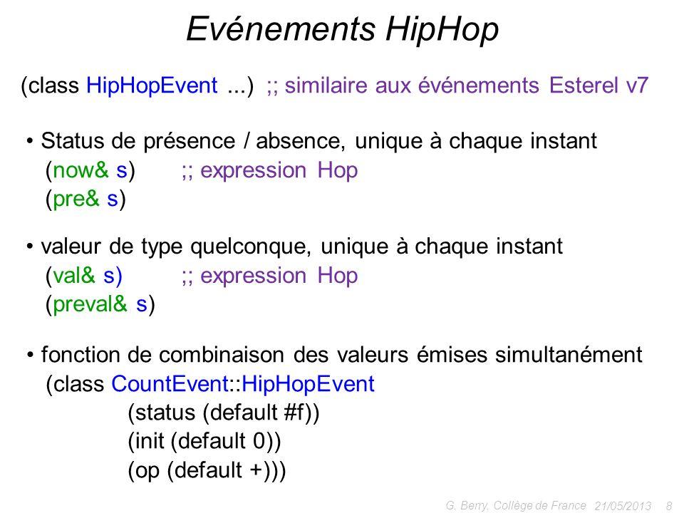 Status de présence / absence, unique à chaque instant (now& s) ;; expression Hop (pre& s) 21/05/2013 8 G. Berry, Collège de France Evénements HipHop (