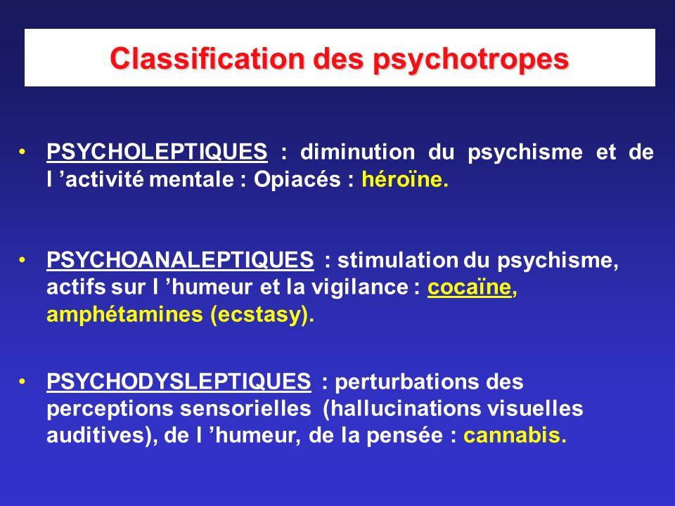 PSYCHOLEPTIQUES : diminution du psychisme et de l activité mentale : Opiacés : héroïne. PSYCHOANALEPTIQUES : stimulation du psychisme, actifs sur l hu