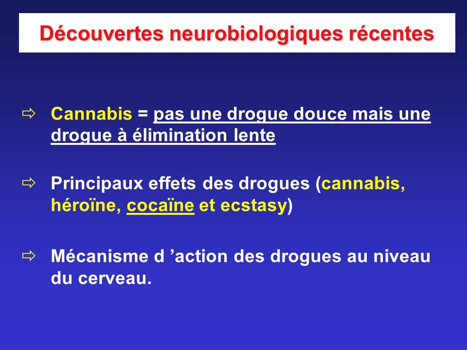 Cannabis = pas une drogue douce mais une drogue à élimination lente Principaux effets des drogues (cannabis, héroïne, cocaïne et ecstasy) Mécanisme d