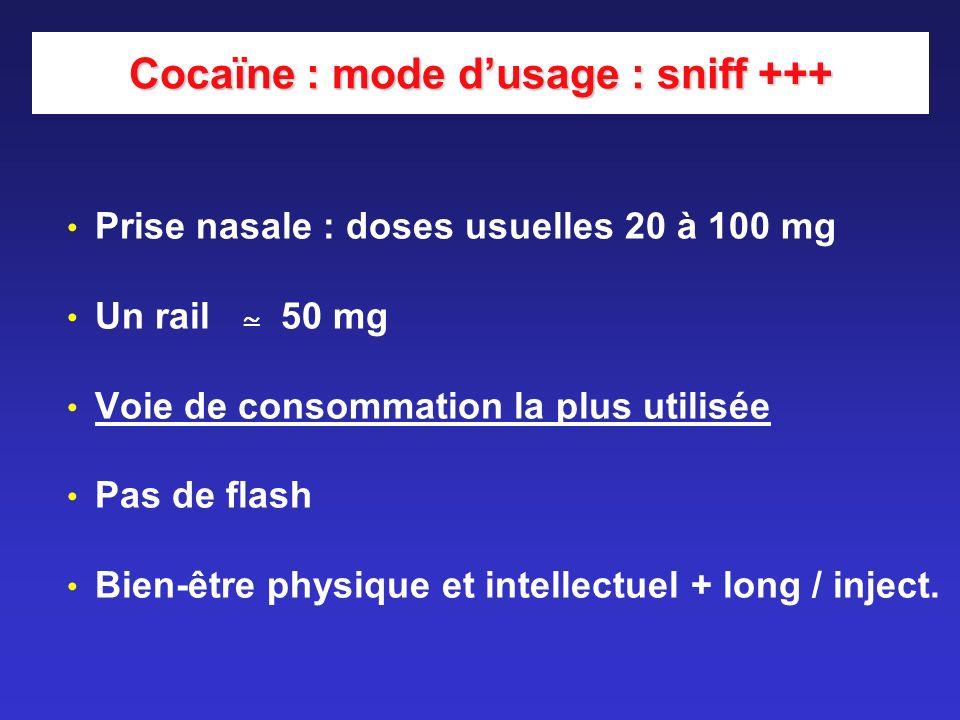 Cocaïne : mode dusage : sniff +++ Prise nasale : doses usuelles 20 à 100 mg Un rail 50 mg Voie de consommation la plus utilisée Pas de flash Bien-être
