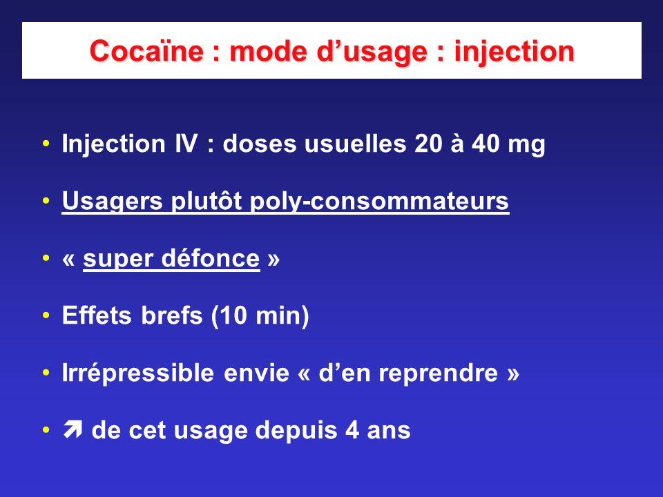 Cocaïne : mode dusage : injection Injection IV : doses usuelles 20 à 40 mg Usagers plutôt poly-consommateurs « super défonce » Effets brefs (10 min) I