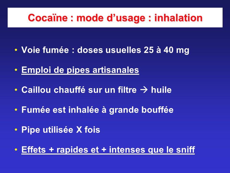 Cocaïne : mode dusage : inhalation Voie fumée : doses usuelles 25 à 40 mg Emploi de pipes artisanales Caillou chauffé sur un filtre huile Fumée est in