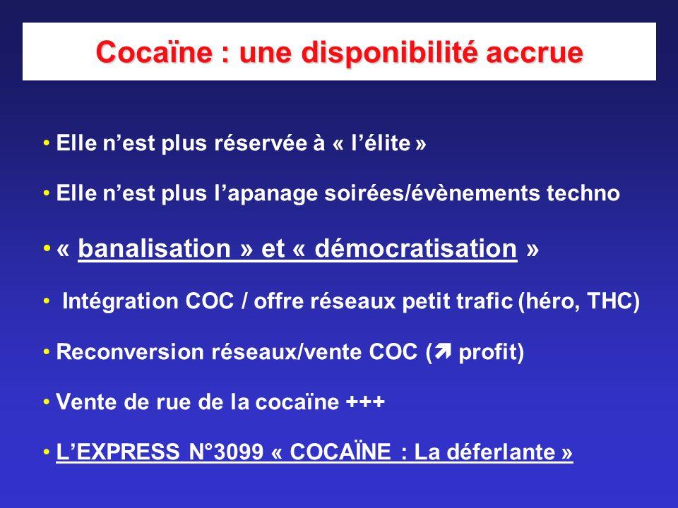 Cocaïne : mode dusage Au cours du mois écoulé Espace festif techno 2004-2005 Structures sociosanitaires 2008 Structures de réduction des risques Usagers dePoudre Free base PoudreCrackPoudreCrack Sniff98 %2 %64 %---42 %2 % Injection< 1%0 %26 %---53 %8 % Inhalation19 %99 %29 %91 %23 %96 %
