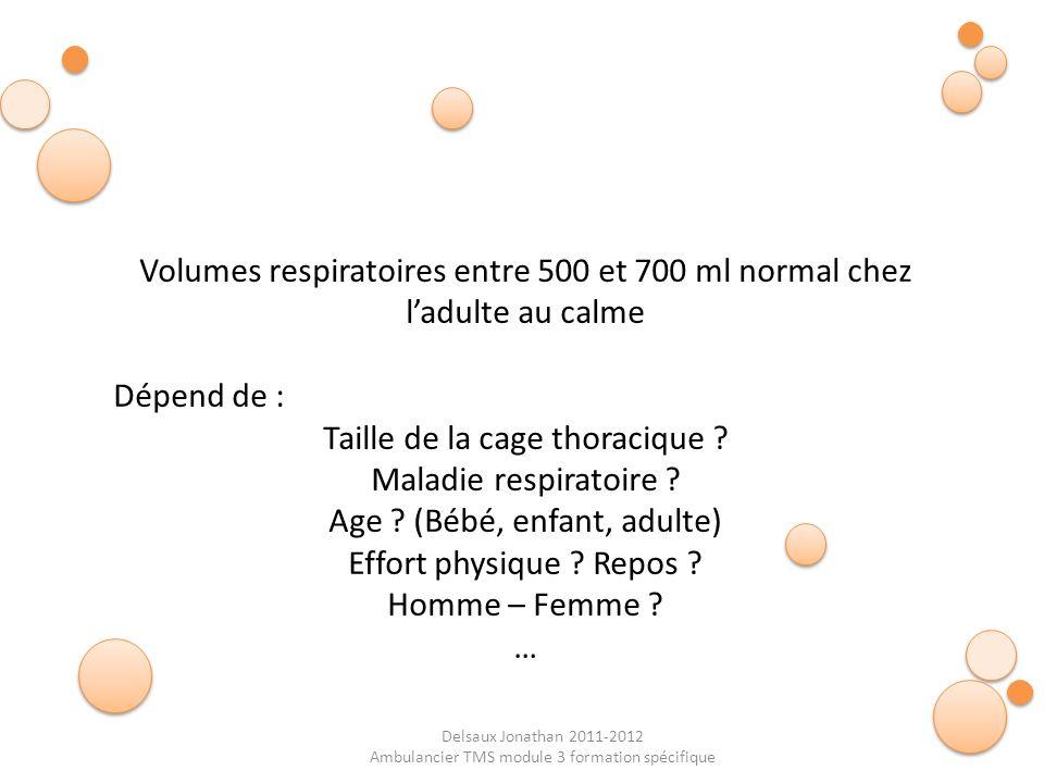 Delsaux Jonathan 2011-2012 Ambulancier TMS module 3 formation spécifique Volumes respiratoires entre 500 et 700 ml normal chez ladulte au calme Dépend