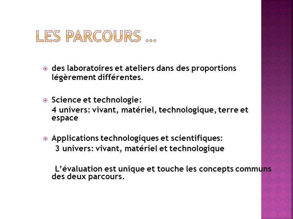 des laboratoires et ateliers dans des proportions légèrement différentes. Science et technologie: 4 univers: vivant, matériel, technologique, terre et