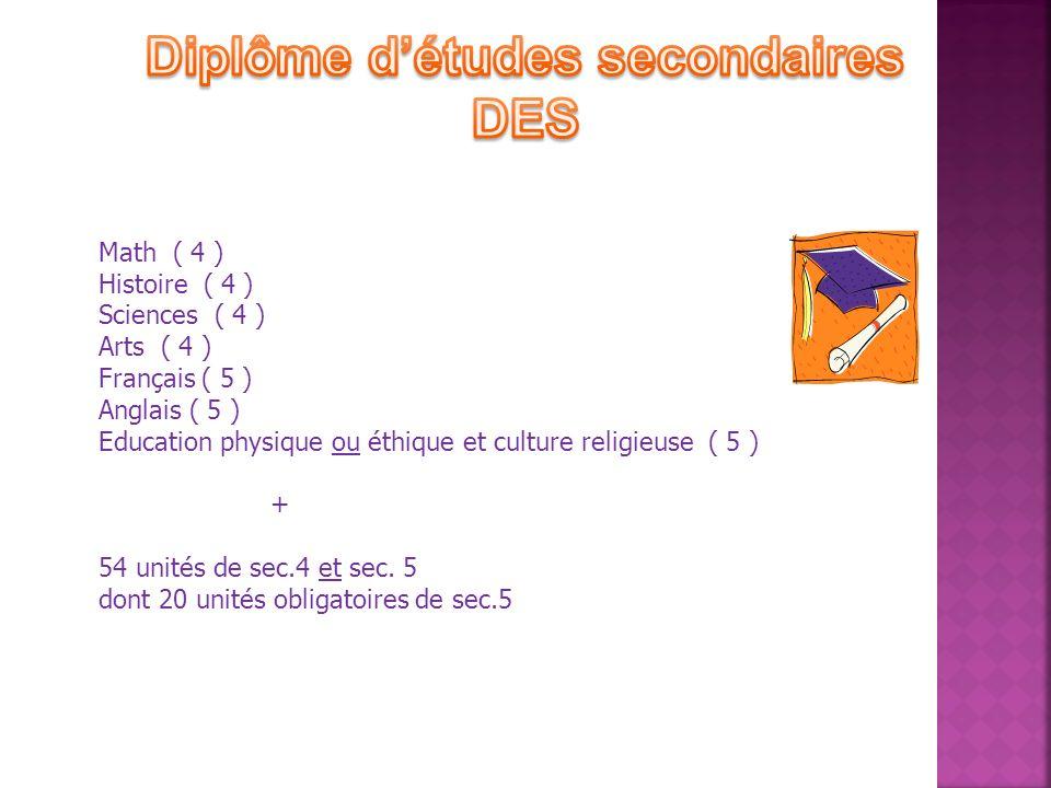 MatièreUnités Français 8 unités Anglais 4 unités Mathématiques 6 unités Éthique/Culture religieuse 2 unités Éducation physique 2 unités Science et technologie 4 unités Géographie 3 unités Histoire/Éduc.
