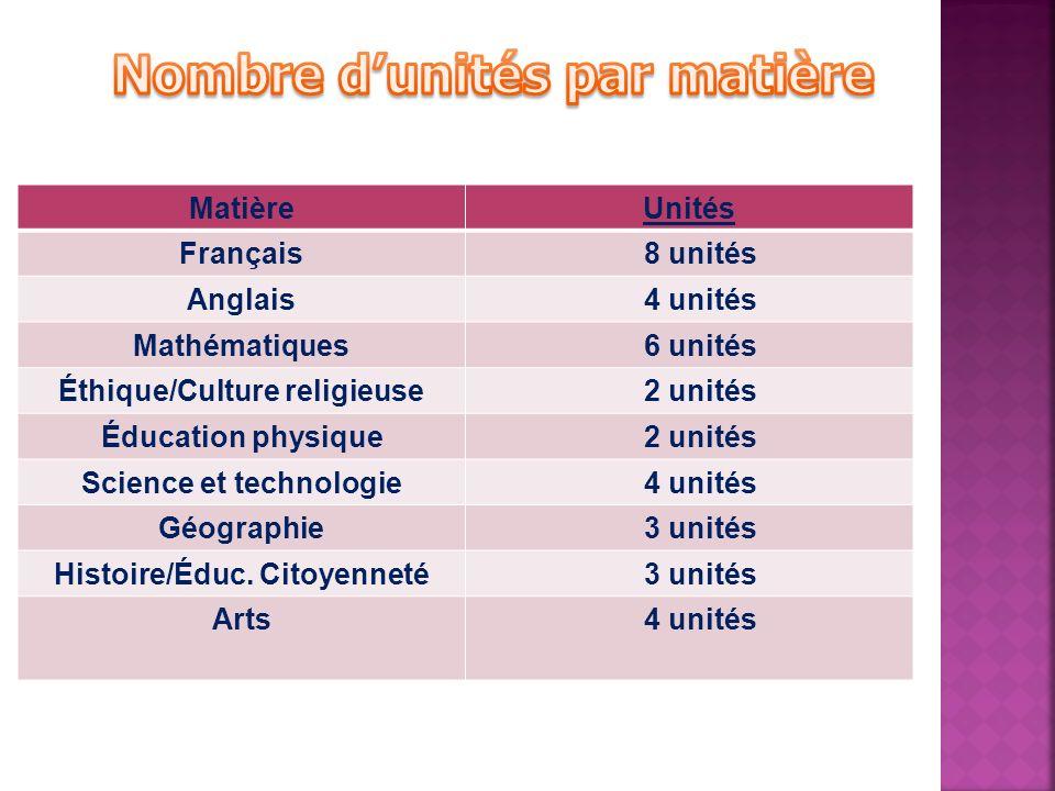 MatièreUnités Français 8 unités Anglais 4 unités Mathématiques 6 unités Éthique/Culture religieuse 2 unités Éducation physique 2 unités Science et tec