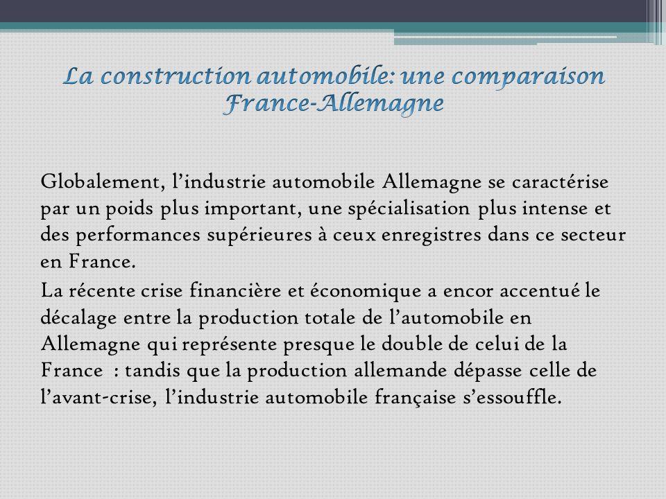 Globalement, lindustrie automobile Allemagne se caractérise par un poids plus important, une spécialisation plus intense et des performances supérieures à ceux enregistres dans ce secteur en France.