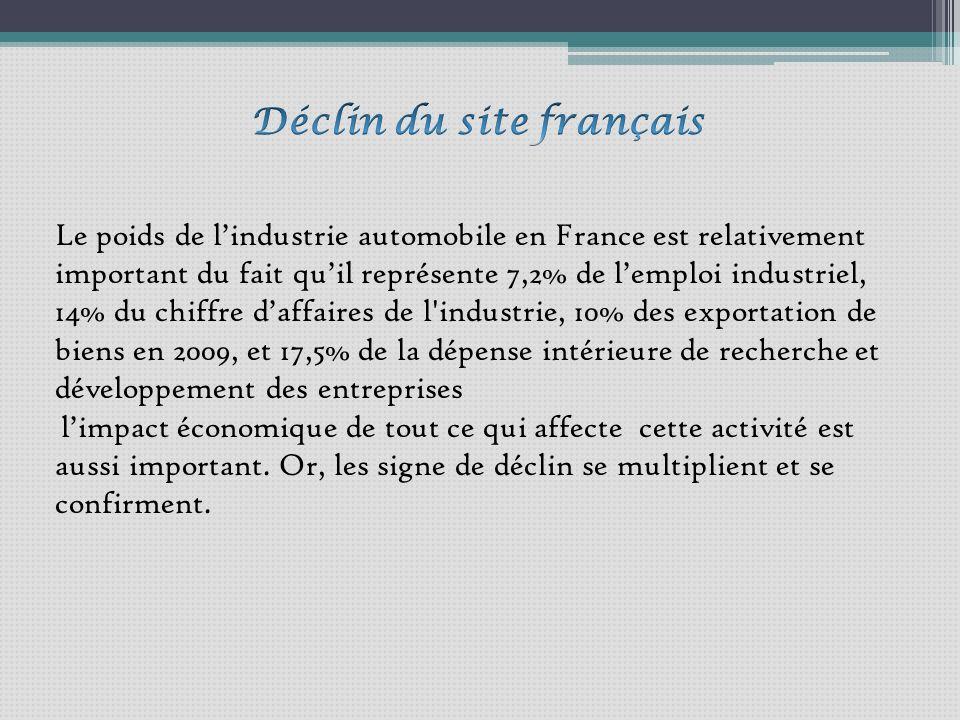 Le poids de lindustrie automobile en France est relativement important du fait quil représente 7,2% de lemploi industriel, 14% du chiffre daffaires de l industrie, 10% des exportation de biens en 2009, et 17,5% de la dépense intérieure de recherche et développement des entreprises limpact économique de tout ce qui affecte cette activité est aussi important.