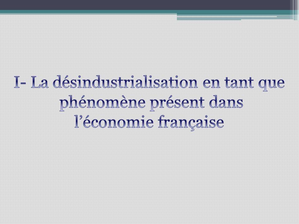 la France est déjà très désindustrialisée, comme le montre le poids de lindustrie(g),lévolution des parts de marché de la France dans le commerce mondial(g), celle du commerce extérieur(g)g Pourtant il semble que La désindustrialisation de la France va samplifier avec: la faiblesse anticipée de la demande.