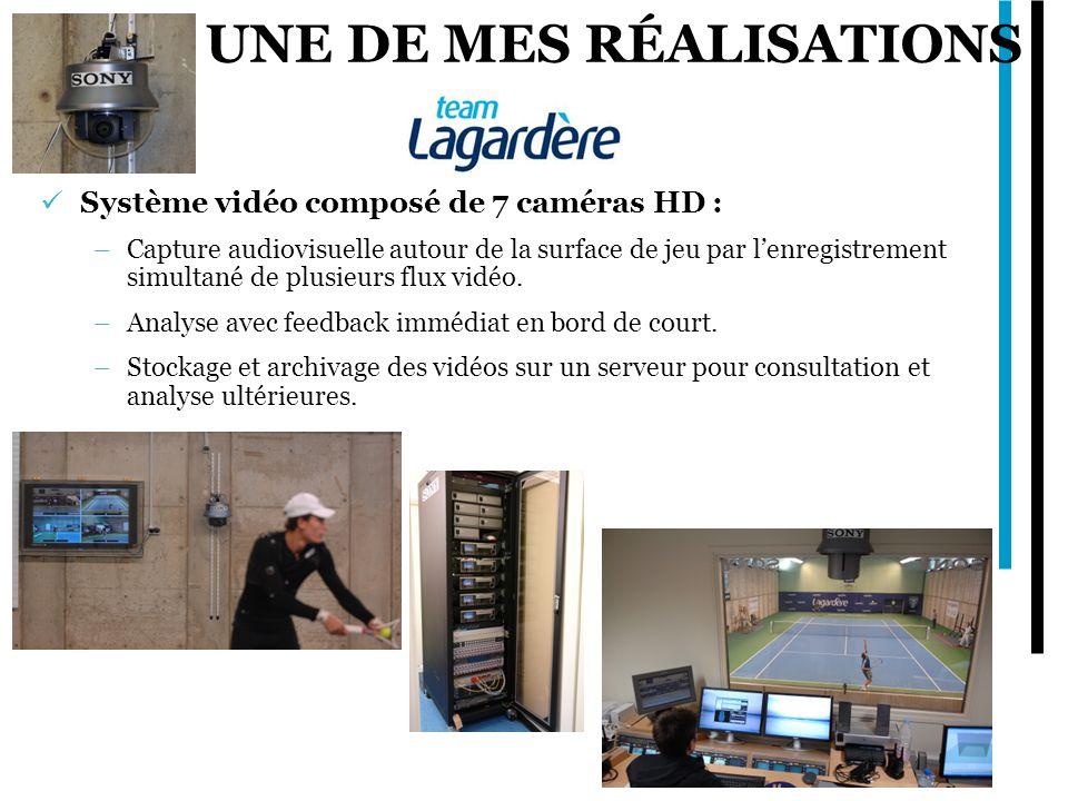 UNE DE MES RÉALISATIONS Système vidéo composé de 7 caméras HD : –Capture audiovisuelle autour de la surface de jeu par lenregistrement simultané de pl