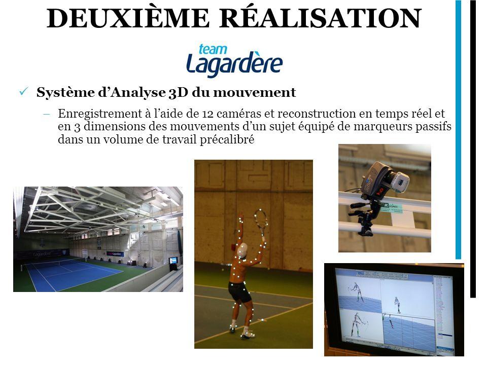 DEUXIÈME RÉALISATION Système dAnalyse 3D du mouvement –Enregistrement à laide de 12 caméras et reconstruction en temps réel et en 3 dimensions des mou