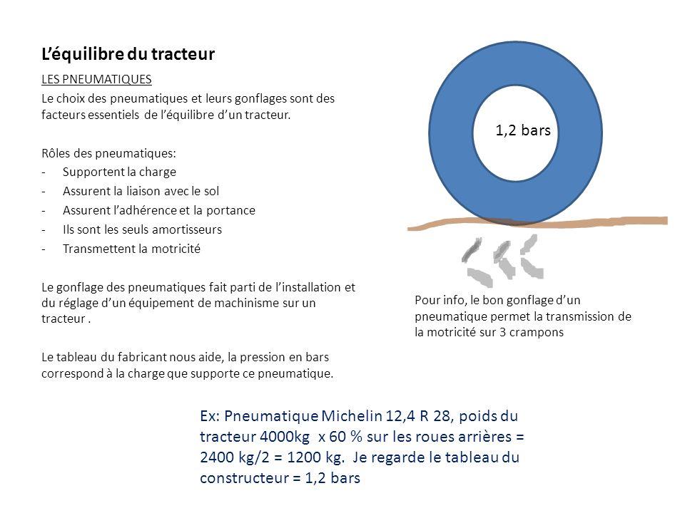 Léquilibre du tracteur LES PNEUMATIQUES Le choix des pneumatiques et leurs gonflages sont des facteurs essentiels de léquilibre dun tracteur. Rôles de
