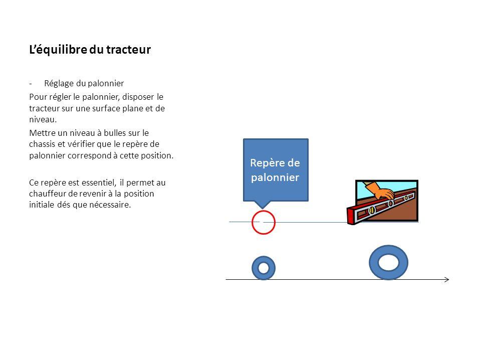 Léquilibre du tracteur -Réglage du palonnier Pour régler le palonnier, disposer le tracteur sur une surface plane et de niveau. Mettre un niveau à bul