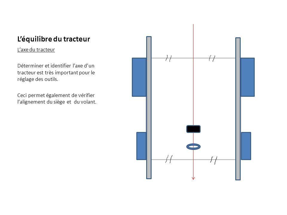 Léquilibre du tracteur Laxe du tracteur Déterminer et identifier laxe dun tracteur est très important pour le réglage des outils. Ceci permet égalemen