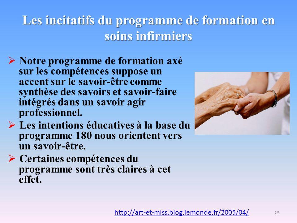 Incitatifs des intentions éducatives du programme 180 Ces intentions nous orientent vers le savoir-être : Acquérir une vision holiste de la personne et du soin.