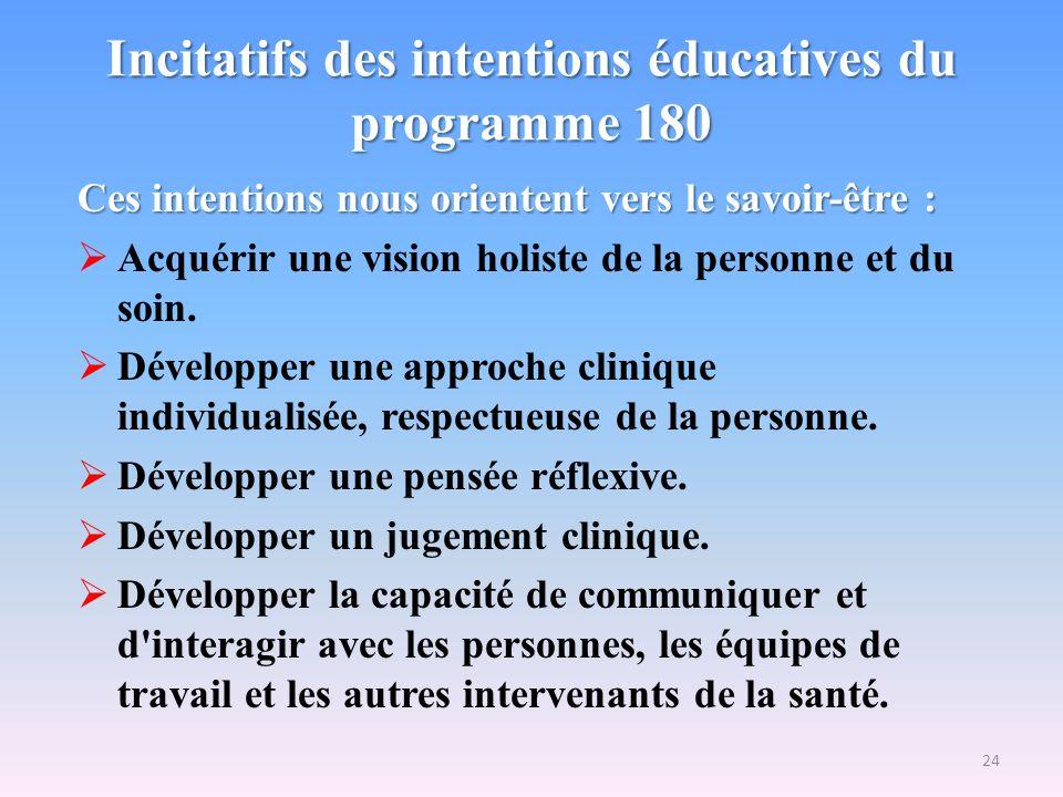 Intentions éducatives du programme 180 (2) Développer la capacité d adaptation aux personnes, aux différentes réalités, aux différentes situations et environnements de travail.