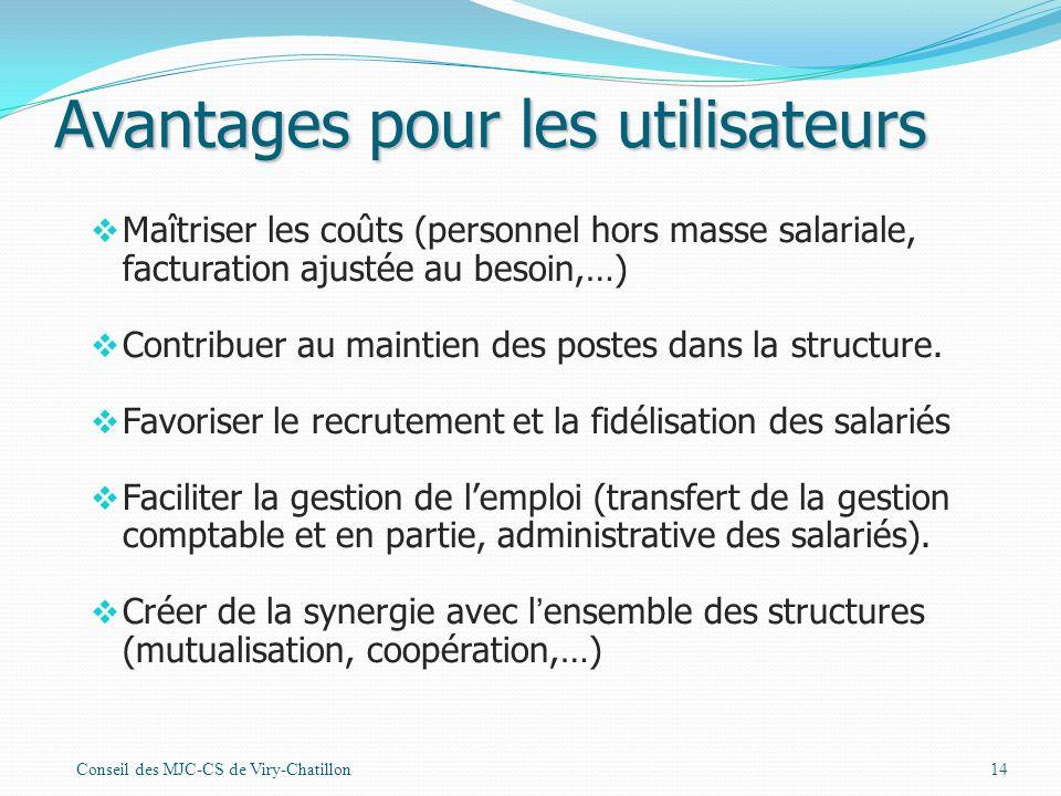 Avantages pour les utilisateurs Maîtriser les coûts (personnel hors masse salariale, facturation ajustée au besoin,…) Contribuer au maintien des postes dans la structure.